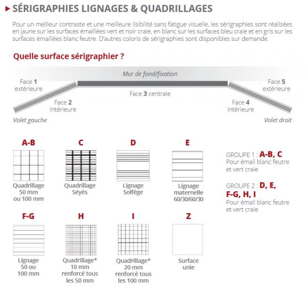 serigraphie pour tableau ecoles numeriques
